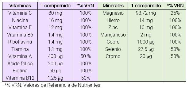 NutraVit Complex